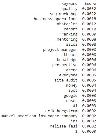 NLP Entity Comparison