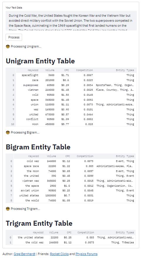 ngram analyzer output